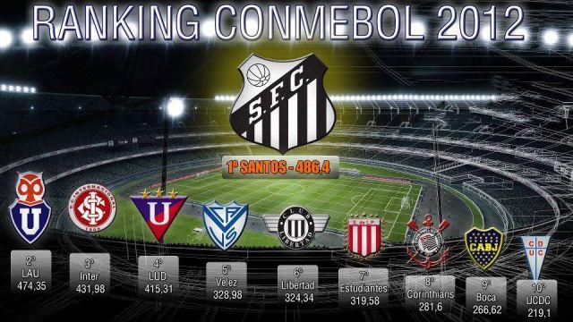 Novo Ranking da Conmebol !