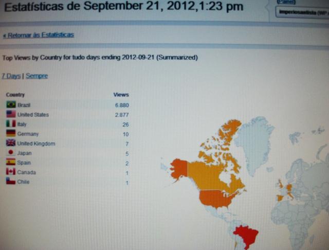 Obrigado aos amigos santistas espalhados ao redor do Mundo !