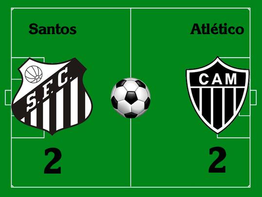 Santos e Atlético  ficam no empate na Vila !