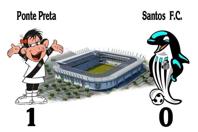 Ponte Preta bate o Santos em Campinas !