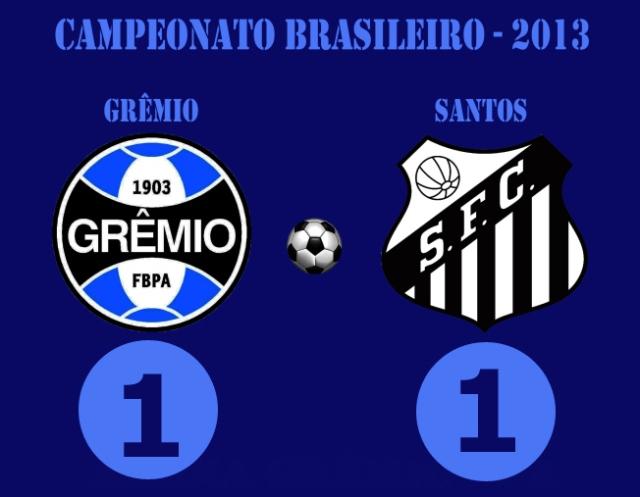 O Peixe arranca o empate em Porto Alegre !